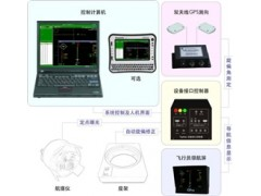 TOPNavi航摄任务飞行管理与控制系统