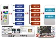 遥感图像分析与解译系统 GeoRSEP An