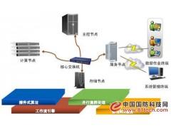 标准遥感图像处理系统 GeoRSEP Stan
