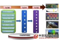 无人机任务规划系统 GeoUAV TaskPla