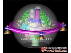 美国Gyromounts-双圆顶垂直万向节平