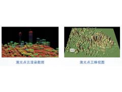 机载激光扫描测量系统LiDAR