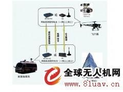 远距离、低延时网络高清图传、多路