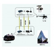 远距离、低延时网络高清图传、多路双向数传 多通道无线数据链