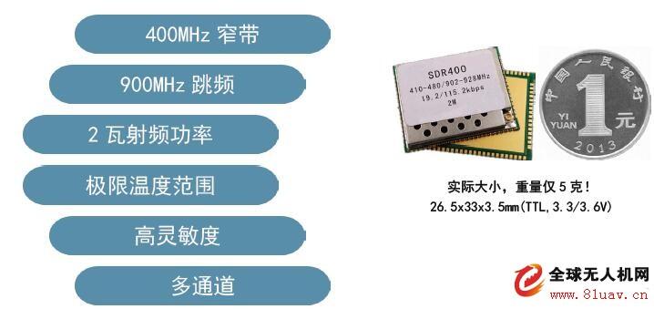 微体积、低成本、远距离、400/900MHz 双频段、多通道 无线数据链