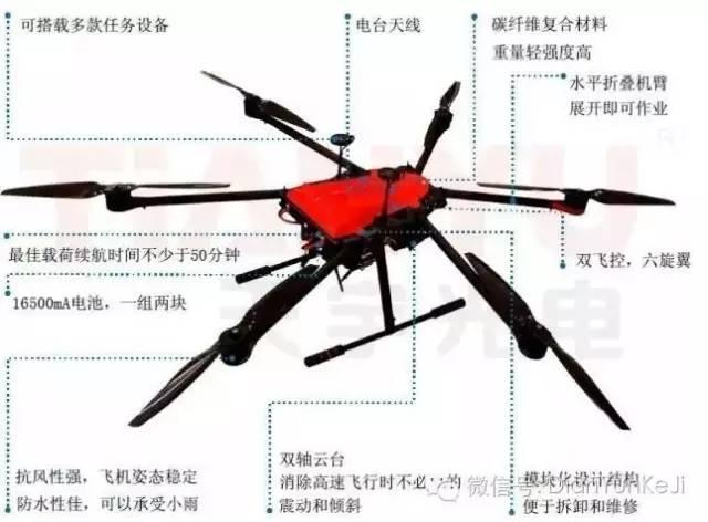 玄霆DY-SU6 高精度航测无人机