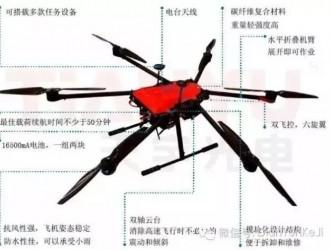 賽鷹SHR-10A UAV直升機系統