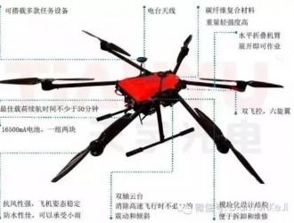 无人机蜂群组网电台(SwarmLink-9001