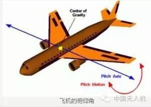无人机飞控系统