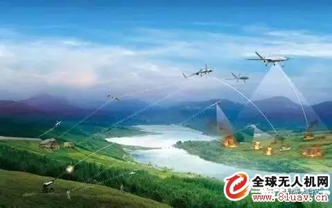 無人機航線任務規劃注意事項