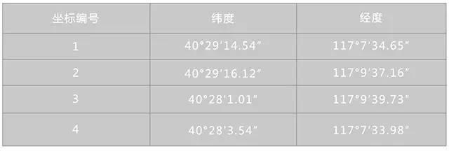 【九天无人机】北京市课题研究之测图应用案例