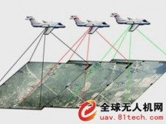 PHOTOMOD-UAS 无人机数据快速高精度