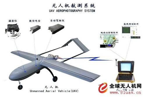 沃特塞恩固态功率放大器在无人机远距离数据传输中的应用