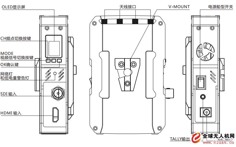Beaml<em></em>ink-Quad远距离无线高清录播系统发射机接口