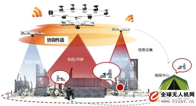 """聚焦山西警用无人机高峰论坛,AEE""""带路""""警用无人机行业发展"""