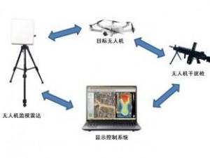 反制无人机 无人机雷达智能管控系统