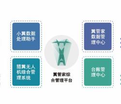翼管家综合管理平台(电力行业)