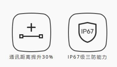 通讯距离提升30% IP67级三防能力