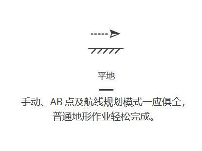 大疆T16植保無人機手動、AB 點及航線規劃模式一應俱全,普通地形作業輕松完成。