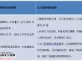 無人機系統電力巡檢解決方案(二)