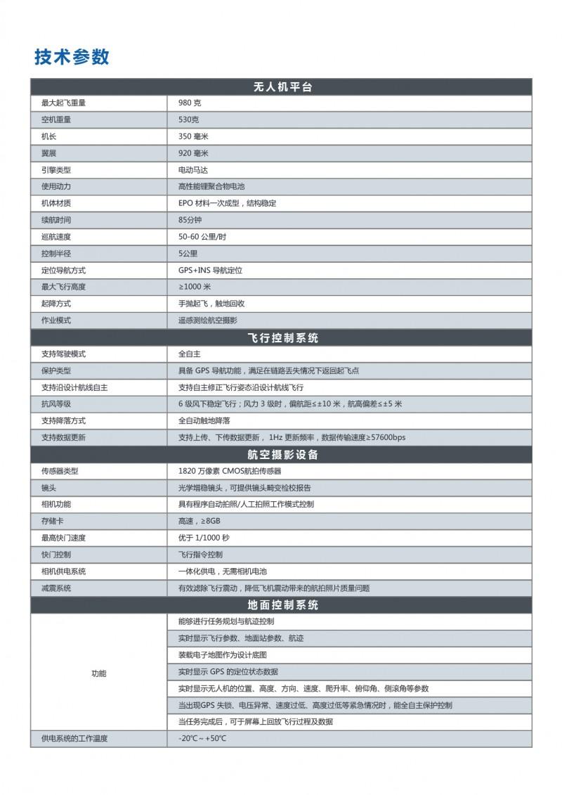 YFMFLY_YFM1100_P2_中文