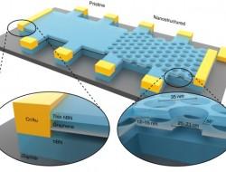 丹麦在利用石墨烯制造电子器件方面取得突破