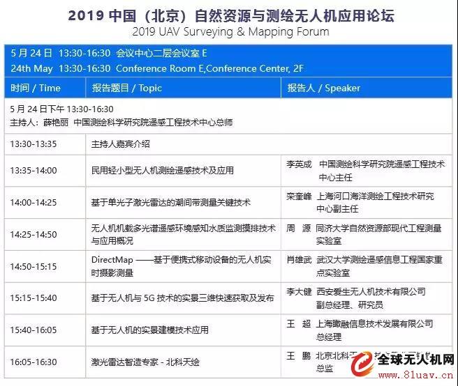 2019全球无人机应用及防控大会会议日程