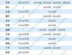 2019年中国植保无人机发展现状及趋势分析