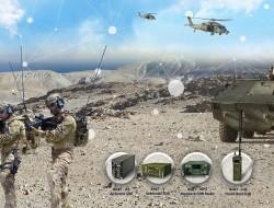 无人机与作战车辆的结合使用