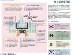 安联无人机竞速联盟(DRL)世界冠军赛将首次在中国举行
