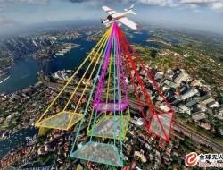 无人机倾斜摄影实景三维建模和应用的总结分析