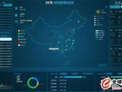 新华社:无人机、机器人……中央企业为疫情防控打造有力武器