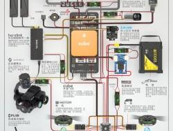 多旋翼开源飞控硬件接线图