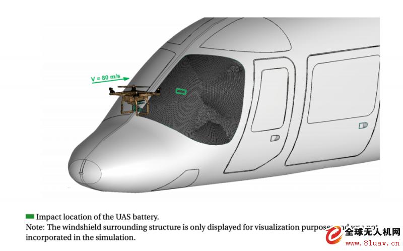 预测无人机碰撞造成的直升机损伤