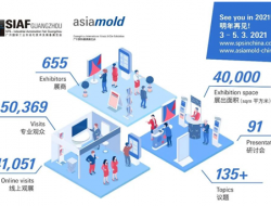 SIAF廣州國際工業自動化技術及裝備展覽會及Asiamold 廣州國際模具展于8月13日圓滿落幕,迎來655家參展商