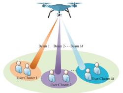 毫米波无人机通信网络中的节能优化设计