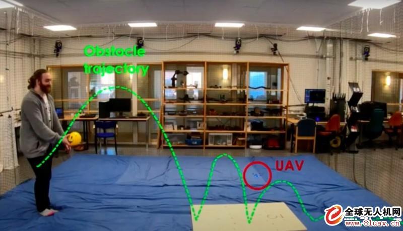 无人机自主导航和避障模型