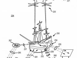 迪士尼无人机专利表明无人机可以用于现场表演