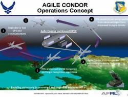 美国将为MQ-9收割机无人机配备人工智能